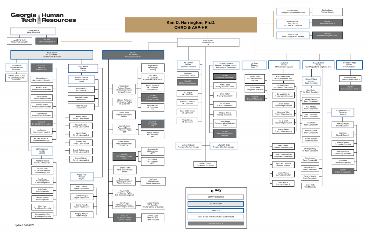 04162020_hr_org_chart.png